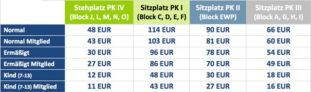 131126_tarifuebersicht_rueckrunden_dauerkarte_13-14