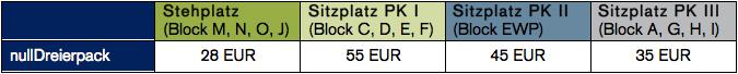 150204_ticketpreise_nulldreierpack_cottbus