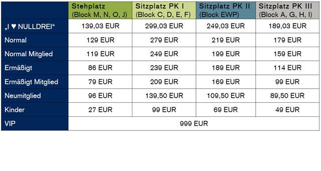 150512_dauerkarten_verkaufsstart_15-16_preisuebersicht